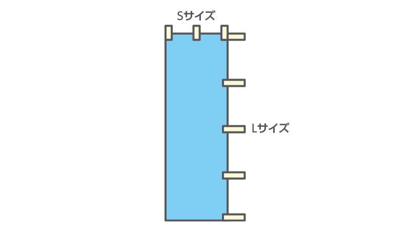 チチテープ 貼り方見本図