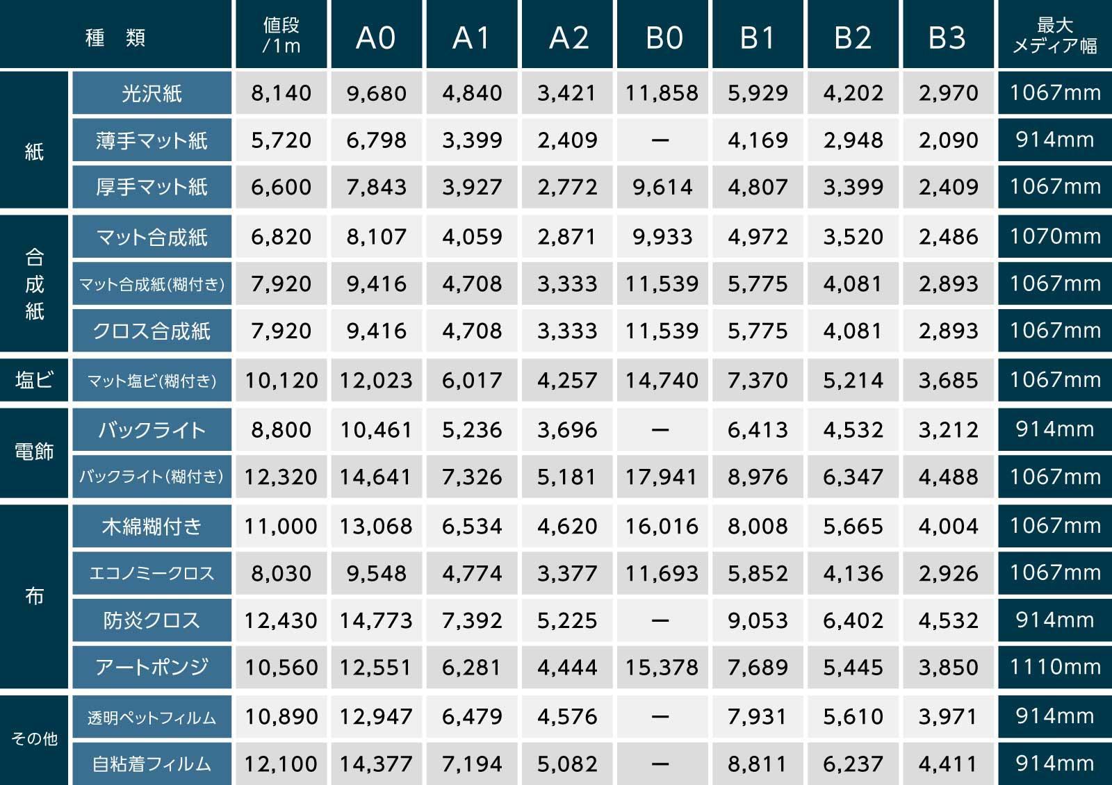 インクジェットプリント 価格表