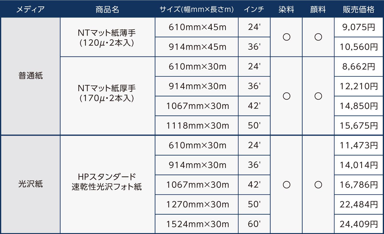 インクジェット用紙 比較表