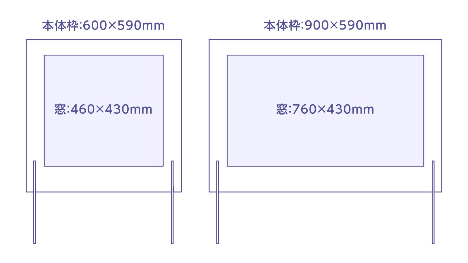 パネルパーテーションのサイズ